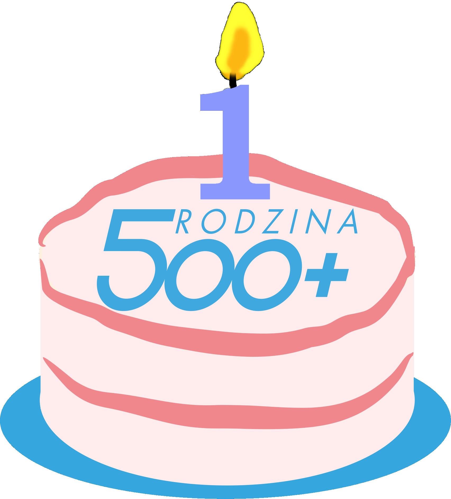 tort 500+
